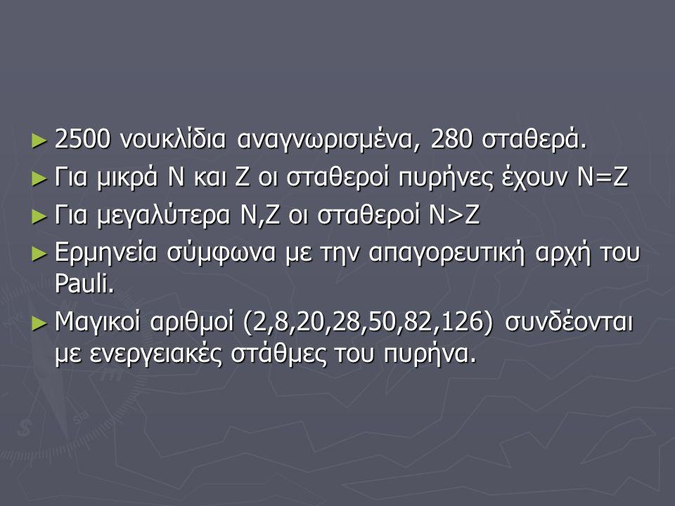 ► 2500 νουκλίδια αναγνωρισμένα, 280 σταθερά.