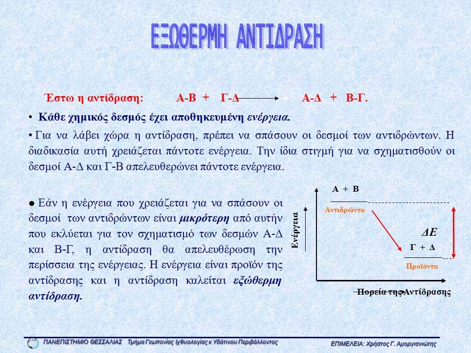 Α + Β Γ + Δ ΔΕ Αντιδρώντα Προϊόντα Πορεία της Αντίδρασης Ενέργεια Εάν η ενέργεια που χρειάζεται για να σπάσουν οι δεσμοί των αντιδρώντων είναι μεγαλύτερη από την ενέργεια που απελευθερώνεται με τον σχηματισμό των δεσμών Α-Δ και Γ-Β, η αντίδραση θα χρειαστεί μια εξωτερική παροχή ενέργειας.