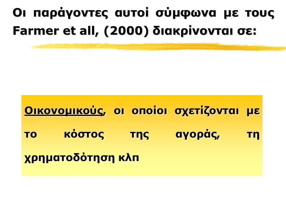 Οικονομικούς, οι οποίοι σχετίζονται με το κόστος της αγοράς, τη χρηματοδότηση κλπ Οι παράγοντες αυτοί σύμφωνα με τους Farmer et all, (2000) διακρίνοντ