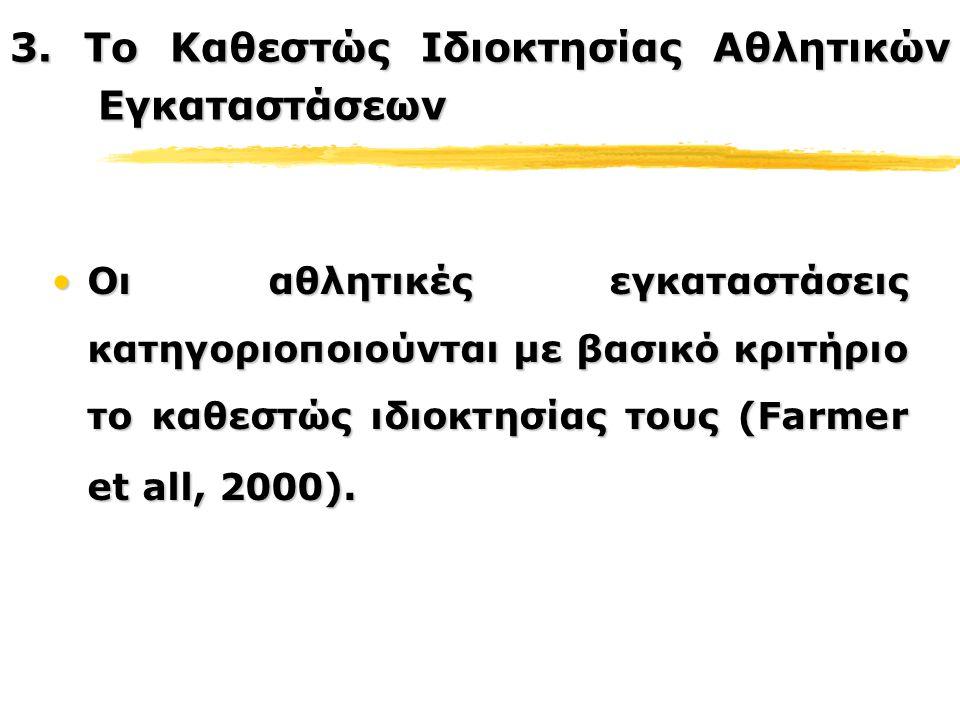 3. Tο Καθεστώς Ιδιοκτησίας Αθλητικών Εγκαταστάσεων Οι αθλητικές εγκαταστάσεις κατηγοριοποιούνται με βασικό κριτήριο το καθεστώς ιδιοκτησίας τους (Farm