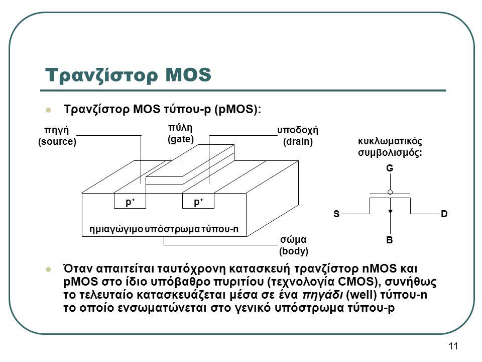 Τρανζίστορ MOS τύπου-p (pMOS): Όταν απαιτείται ταυτόχρονη κατασκευή τρανζίστορ nMOS και pMOS στο ίδιο υπόβαθρο πυριτίου (τεχνολογία CMOS), συνήθως το