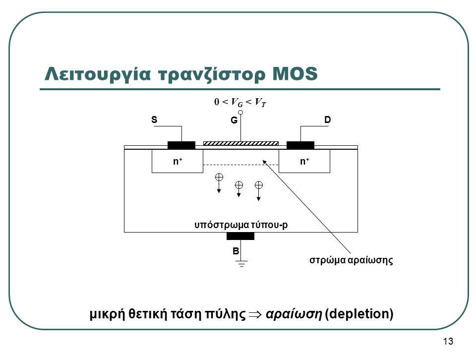 υπόστρωμα τύπου-p μικρή θετική τάση πύλης  αραίωση (depletion) Λειτουργία τρανζίστορ MOS 0 < V G < V Τ στρώμα αραίωσης S G D n+n+ n+n+ Β 13