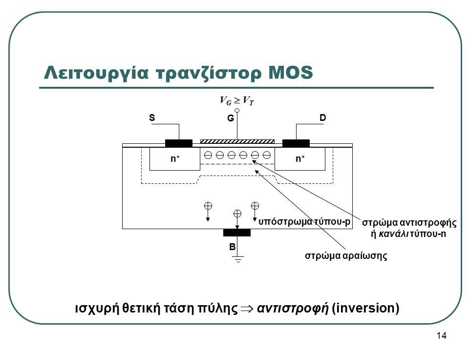 ισχυρή θετική τάση πύλης  αντιστροφή (inversion) στρώμα αντιστροφής ή κανάλι τύπου-n Λειτουργία τρανζίστορ MOS VG  VΤVG  VΤ υπόστρωμα τύπου-p SD G