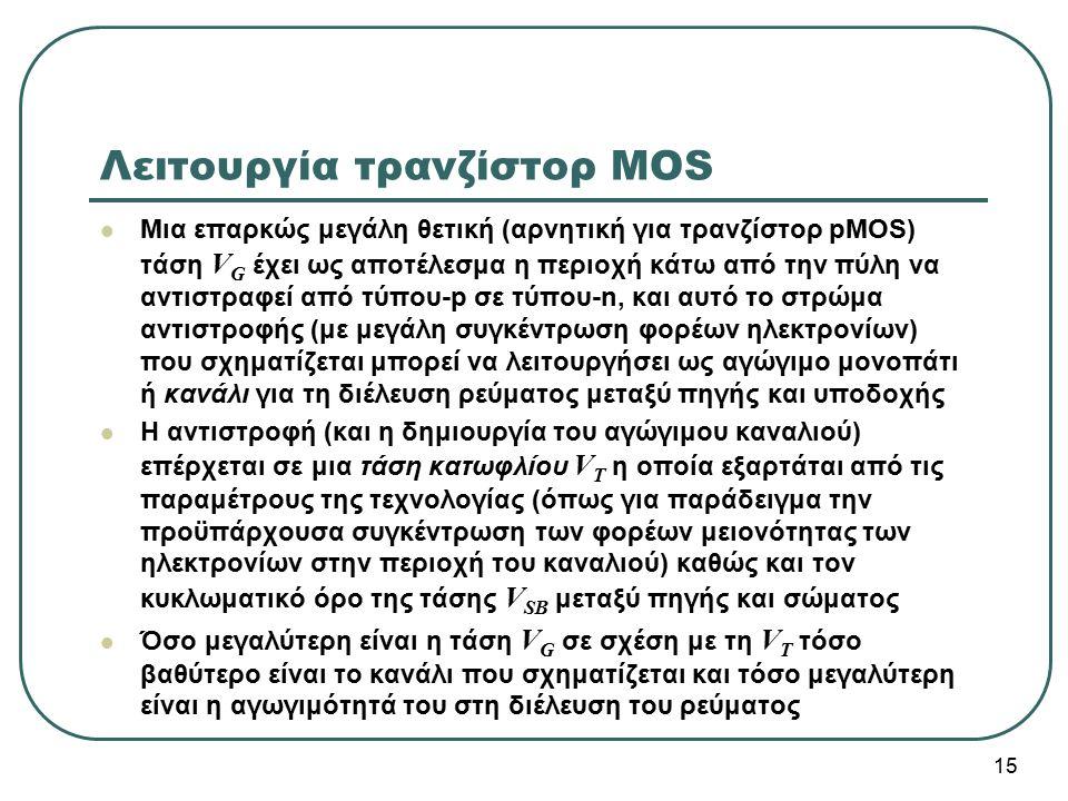 Λειτουργία τρανζίστορ MOS Μια επαρκώς μεγάλη θετική (αρνητική για τρανζίστορ pMOS) τάση V G έχει ως αποτέλεσμα η περιοχή κάτω από την πύλη να αντιστρα
