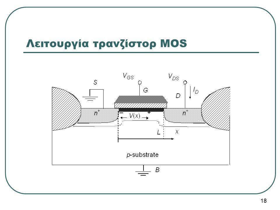 Λειτουργία τρανζίστορ MOS 18