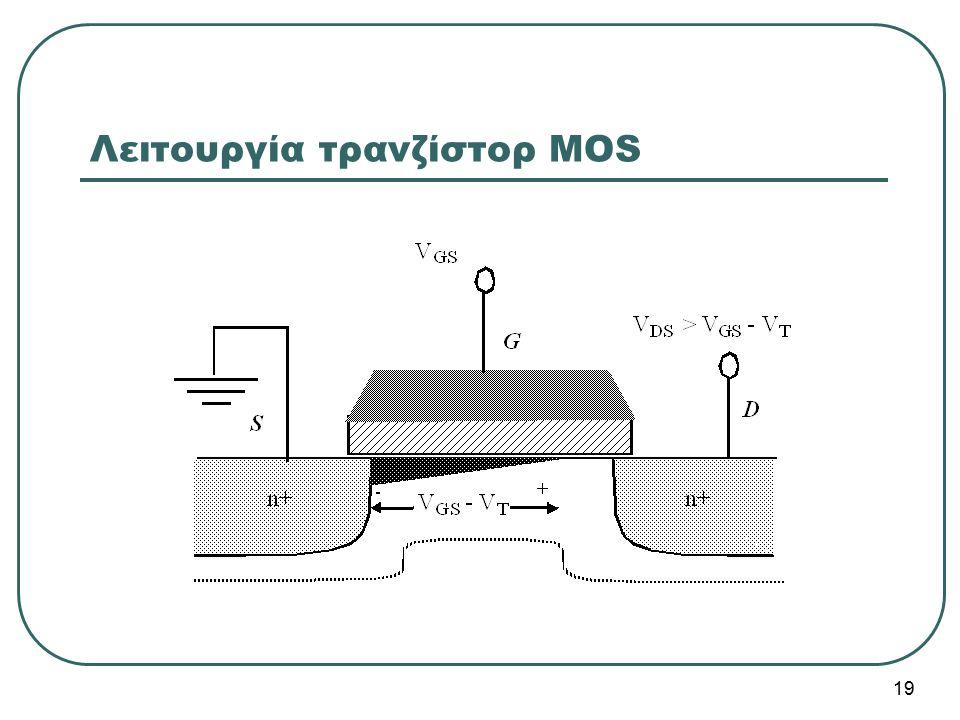 Λειτουργία τρανζίστορ MOS 19