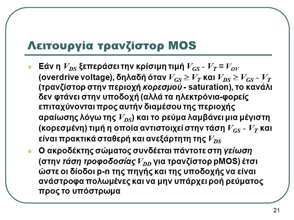 Λειτουργία τρανζίστορ MOS Εάν η V DS ξεπεράσει την κρίσιμη τιμή V GS - V T ≡ V OV (overdrive voltage), δηλαδή όταν V GS  V T και V DS  V GS - V T (τ