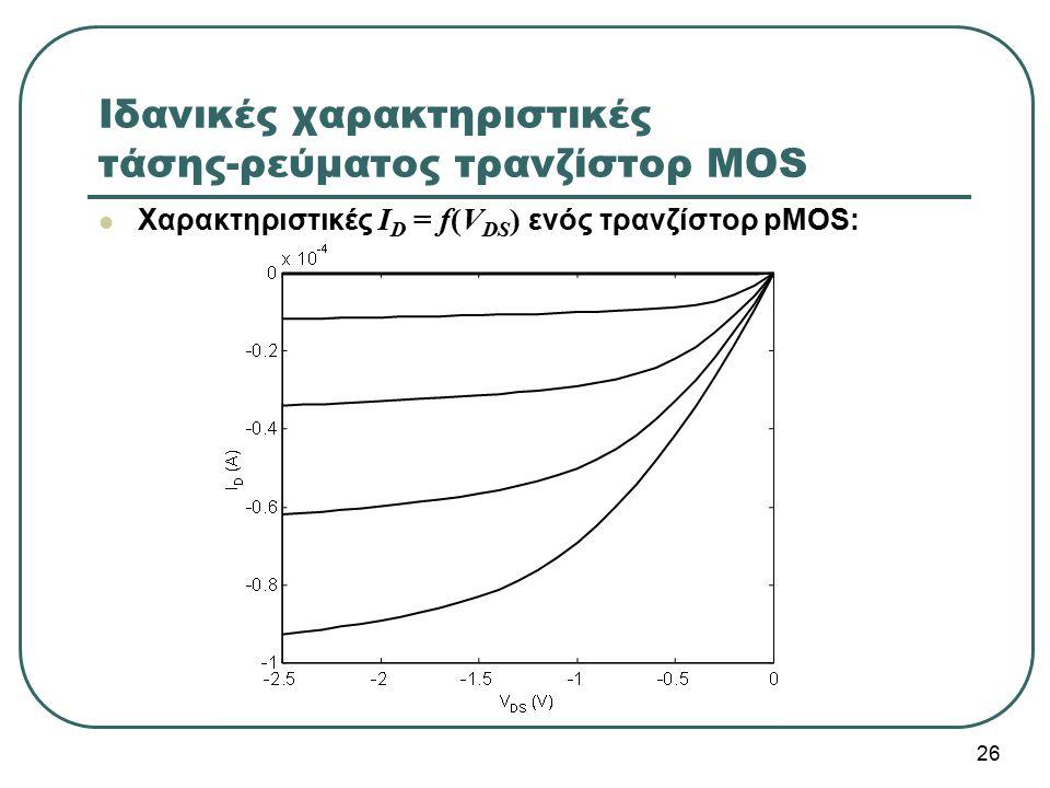 Ιδανικές χαρακτηριστικές τάσης-ρεύματος τρανζίστορ MOS Χαρακτηριστικές I D = f(V DS ) ενός τρανζίστορ pMOS: 26