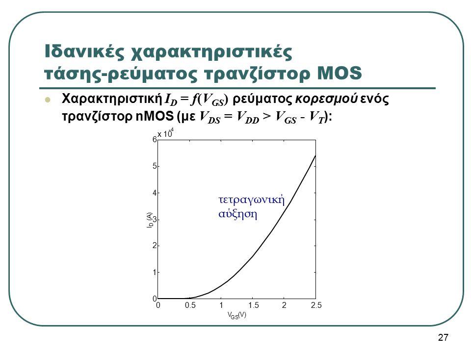 Ιδανικές χαρακτηριστικές τάσης-ρεύματος τρανζίστορ MOS Χαρακτηριστική I D = f(V GS ) ρεύματος κορεσμού ενός τρανζίστορ nMOS (με V DS = V DD > V GS - V