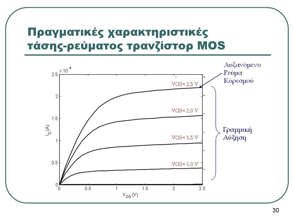 Πραγματικές χαρακτηριστικές τάσης-ρεύματος τρανζίστορ MOS 30