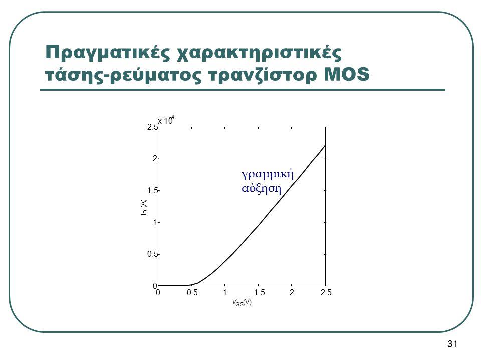 Πραγματικές χαρακτηριστικές τάσης-ρεύματος τρανζίστορ MOS 00.511.522.5 0 0.5 1 1.5 2 2.5 x 10 -4 V GS (V) I D (A) γραμμική αύξηση 31