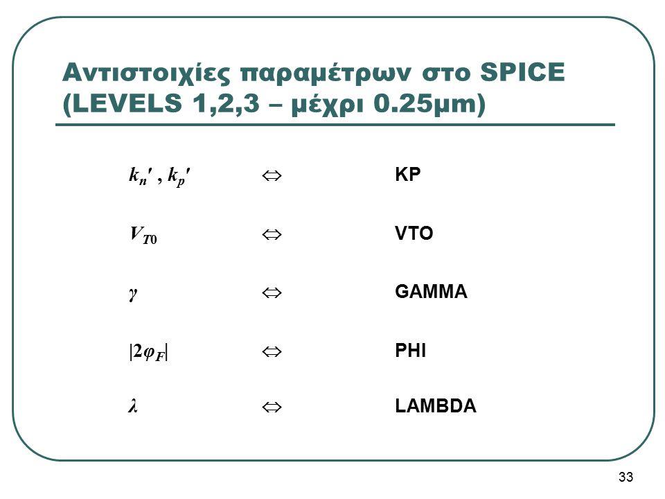Αντιστοιχίες παραμέτρων στο SPICE (LEVELS 1,2,3 – μέχρι 0.25μm) k n ′, k p ′  KP V T0  VTO γ  GAMMA |2φ F |  PHI λ  LAMBDA 33