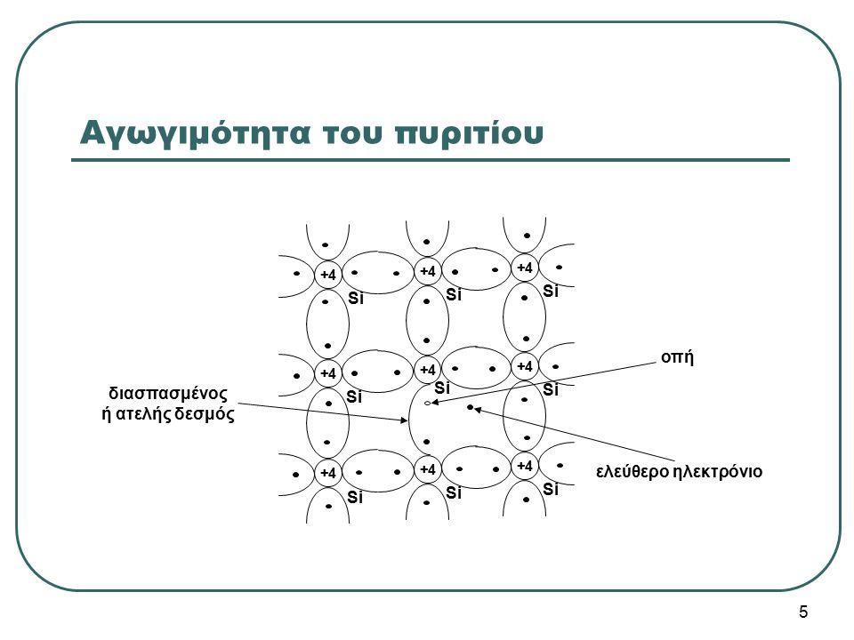 ελεύθερο ηλεκτρόνιο οπή διασπασμένος ή ατελής δεσμός Si +4 Si Αγωγιμότητα του πυριτίου 5