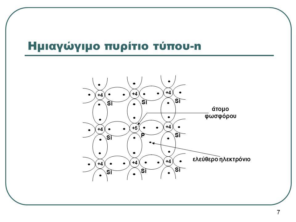 άτομο φωσφόρου ελεύθερο ηλεκτρόνιο Si P +4 +5 +4 Ημιαγώγιμο πυρίτιο τύπου-n 7