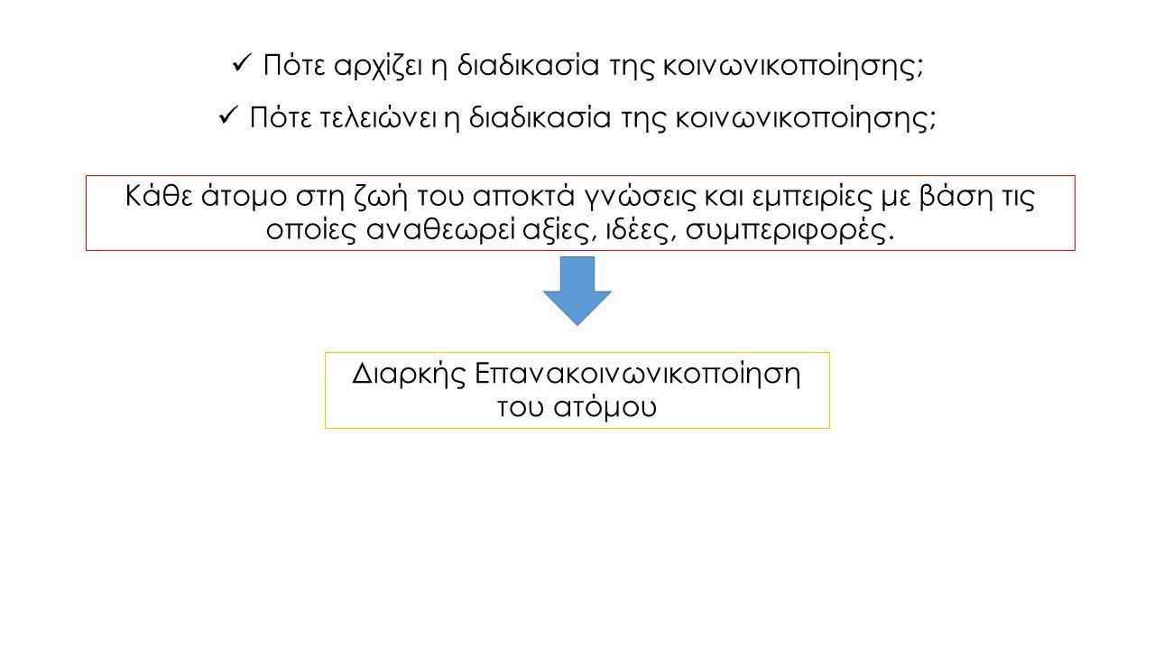 Η κοινωνικοποίηση διαφοροποιείται ως προς: Το χώρο Κάθε κοινωνία κοινωνικοποιεί τα μέλη της με τον δικό της τρόπο Το χρόνο Η ελληνική κοινωνία αλλιώς κοινωνικοποιούσε τα μέλη της πριν 50 χρόνια και αλλιώς τώρα Τα φύλα στο χώρο και στο χρόνο Πολυδιάστατη διαδικασία
