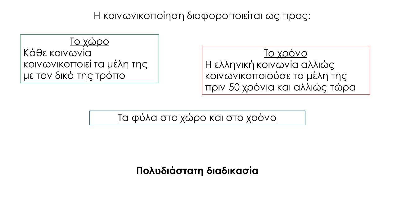 Η κοινωνικοποίηση διαφοροποιείται ως προς: Το χώρο Κάθε κοινωνία κοινωνικοποιεί τα μέλη της με τον δικό της τρόπο Το χρόνο Η ελληνική κοινωνία αλλιώς