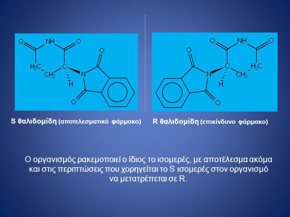 Ο οργανισμός ρακεμοποιεί ο ίδιος το ισομερές, με αποτέλεσμα ακόμα και στις περιπτώσεις που χορηγείται το S ισομερές στον οργανισμό να μετατρέπεται σε R.