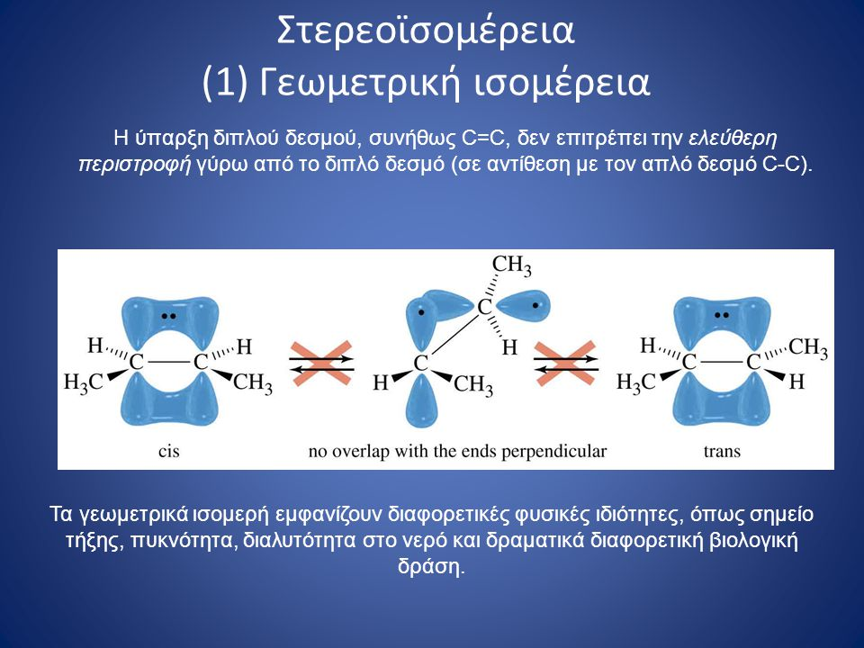 Στερεοϊσομέρεια (1) Γεωμετρική ισομέρεια Η ύπαρξη διπλού δεσμού, συνήθως C=C, δεν επιτρέπει την ελεύθερη περιστροφή γύρω από το διπλό δεσμό (σε αντίθεση με τον απλό δεσμό C-C).