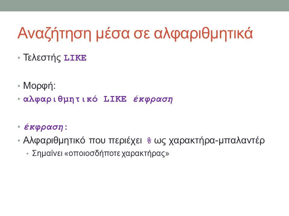 Αναζήτηση μέσα σε αλφαριθμητικά Τελεστής LIKE Μορφή: αλφαριθμητικό LIKE έκφραση έκφραση: Αλφαριθμητικό που περιέχει % ως χαρακτήρα-μπαλαντέρ Σημαίνει «οποιοσδήποτε χαρακτήρας»