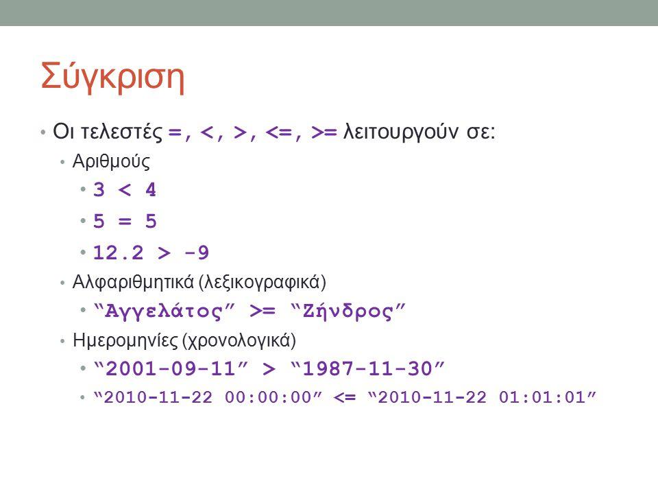 Σύγκριση Οι τελεστές =,, = λειτουργούν σε: Αριθμούς 3 < 4 5 = 5 12.2 > -9 Αλφαριθμητικά (λεξικογραφικά) Αγγελάτος >= Ζήνδρος Ημερομηνίες (χρονολογικά) 2001-09-11 > 1987-11-30 2010-11-22 00:00:00 <= 2010-11-22 01:01:01