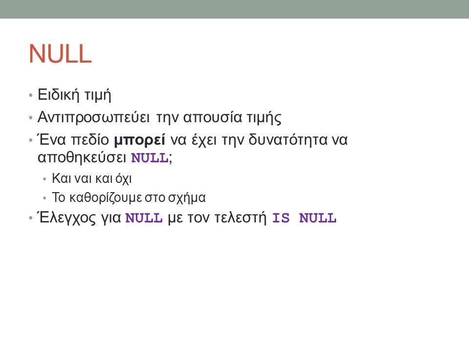 NULL Ειδική τιμή Αντιπροσωπεύει την απουσία τιμής Ένα πεδίο μπορεί να έχει την δυνατότητα να αποθηκεύσει NULL ; Και ναι και όχι Το καθορίζουμε στο σχήμα Έλεγχος για NULL με τον τελεστή IS NULL