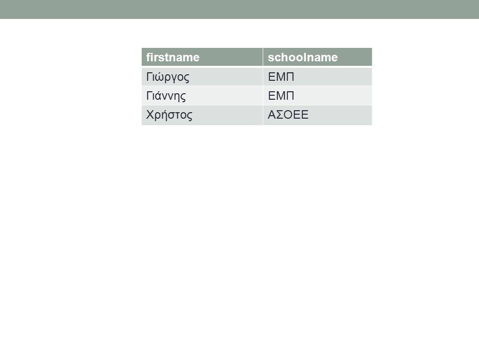 firstnameschoolname ΓιώργοςΕΜΠ ΓιάννηςΕΜΠ ΧρήστοςΑΣΟΕΕ