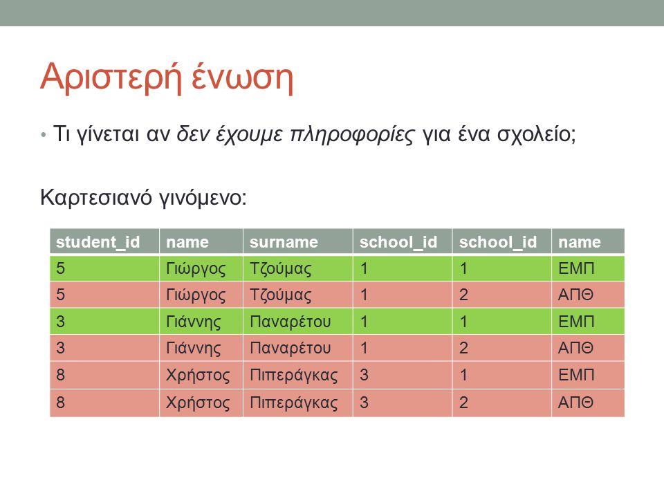 Αριστερή ένωση Τι γίνεται αν δεν έχουμε πληροφορίες για ένα σχολείο; Καρτεσιανό γινόμενο: student_idnamesurnameschool_id name 5ΓιώργοςΤζούμας11ΕΜΠ 5ΓιώργοςΤζούμας12ΑΠΘ 3ΓιάννηςΠαναρέτου11ΕΜΠ 3ΓιάννηςΠαναρέτου12ΑΠΘ 8ΧρήστοςΠιπεράγκας31ΕΜΠ 8ΧρήστοςΠιπεράγκας32ΑΠΘ