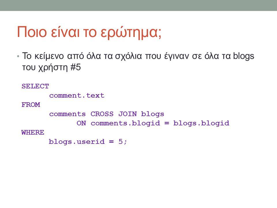 Ποιο είναι το ερώτημα; Το κείμενο από όλα τα σχόλια που έγιναν σε όλα τα blogs του χρήστη #5 SELECT comment.text FROM comments CROSS JOIN blogs ON comments.blogid = blogs.blogid WHERE blogs.userid = 5;