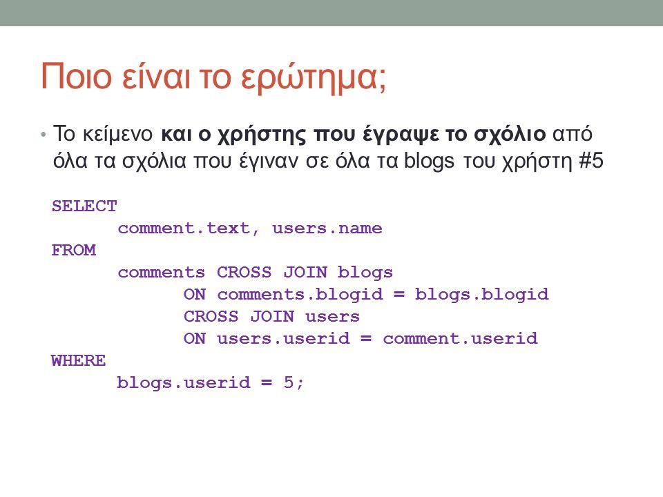 Ποιο είναι το ερώτημα; Το κείμενο και ο χρήστης που έγραψε το σχόλιο από όλα τα σχόλια που έγιναν σε όλα τα blogs του χρήστη #5 SELECT comment.text, users.name FROM comments CROSS JOIN blogs ON comments.blogid = blogs.blogid CROSS JOIN users ON users.userid = comment.userid WHERE blogs.userid = 5;