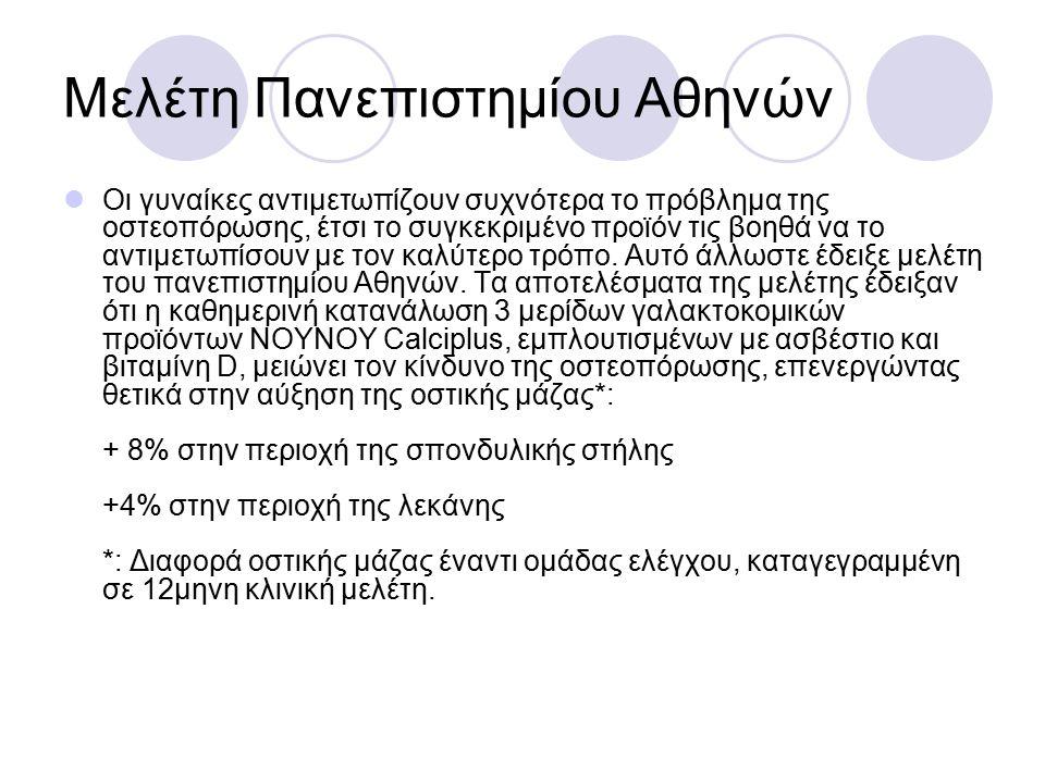 Μελέτη Πανεπιστημίου Αθηνών Οι γυναίκες αντιμετωπίζουν συχνότερα το πρόβλημα της οστεοπόρωσης, έτσι το συγκεκριμένο προϊόν τις βοηθά να το αντιμετωπίσ
