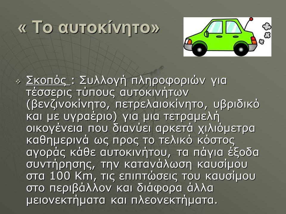« Το αυτοκίνητο»  Σκοπός : Συλλογή πληροφοριών για τέσσερις τύπους αυτοκινήτων (βενζινοκίνητο, πετρελαιοκίνητο, υβριδικό και με υγραέριο) για μια τετραμελή οικογένεια που διανύει αρκετά χιλιόμετρα καθημερινά ως προς το τελικό κόστος αγοράς κάθε αυτοκινήτου, τα πάγια έξοδα συντήρησης, την κατανάλωση καυσίμου στα 100 Km, τις επιπτώσεις του καυσίμου στο περιβάλλον και διάφορα άλλα μειονεκτήματα και πλεονεκτήματα.