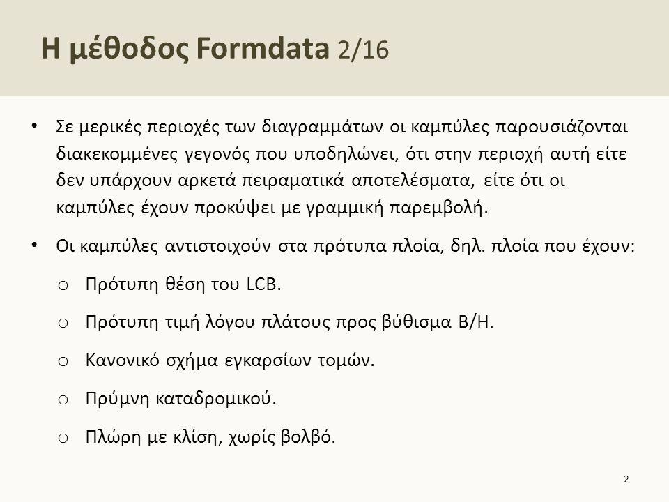 Η μέθοδος Formdata 3/16 Πρύμνη καταδρομικού 3