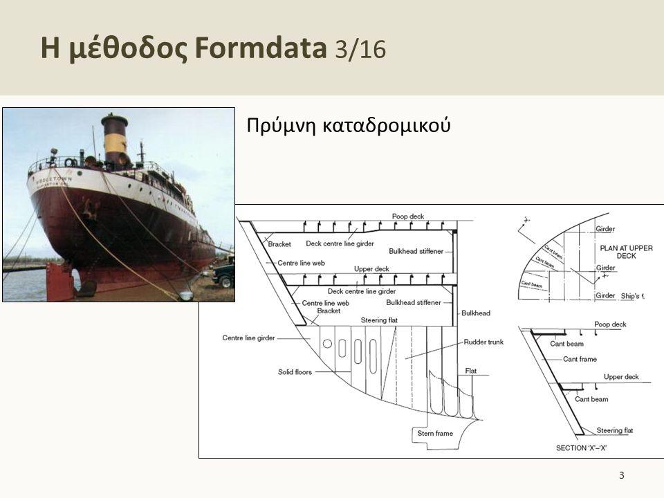 Η μέθοδος Formdata 15/16 24 Σχήμα 10: Θέση LCB standard των πλοίων της σειράς