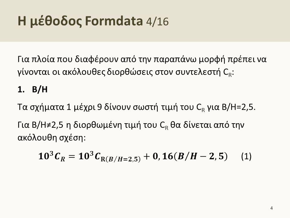 Η μέθοδος Formdata 16/16 25 Σχήμα 11: Διορθωτικός συντελεστής στη σχέση (2) για τη θέση του LCB
