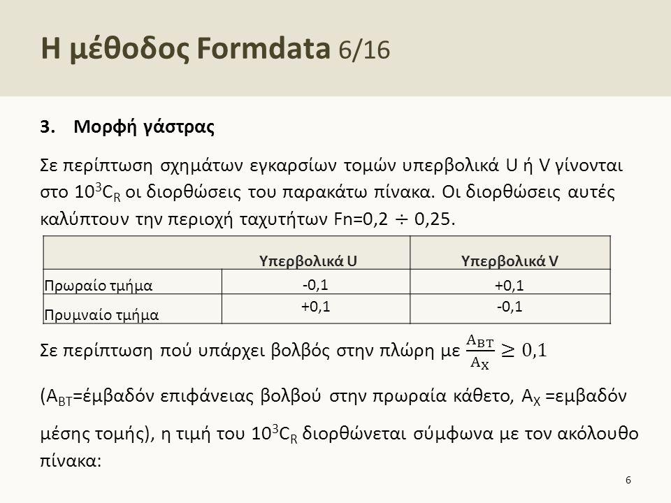 Η μέθοδος Formdata 7/16 7 FnFn 0,150,180,210,240,270,30,330,36 CpCp 0,5+0,20-0,2-0,4 0,6+0,20-0,2-0,3 0,7+0,20-0,2-0,3 0,8+0,10-0,2
