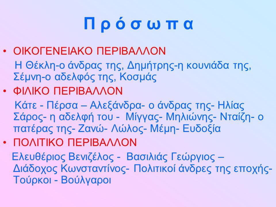 Τ ό π ο ι και χ ρ ό ν ο ς δ ρ ά σ η ς Αθήνα Ελασσόνα Θεσσαλονίκη Ήπειρος 1912-1913