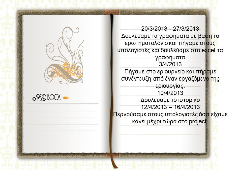 14/11/2012 & 21/11/2012 Δουλεύαμε ακόμα το ερωτηματολόγιο. 4/12/2012 Τελειοποιήσαμε το ερωτηματολόγιο και το διορθώναμε στον πίνακα. 11/12/2012 Διορθώ
