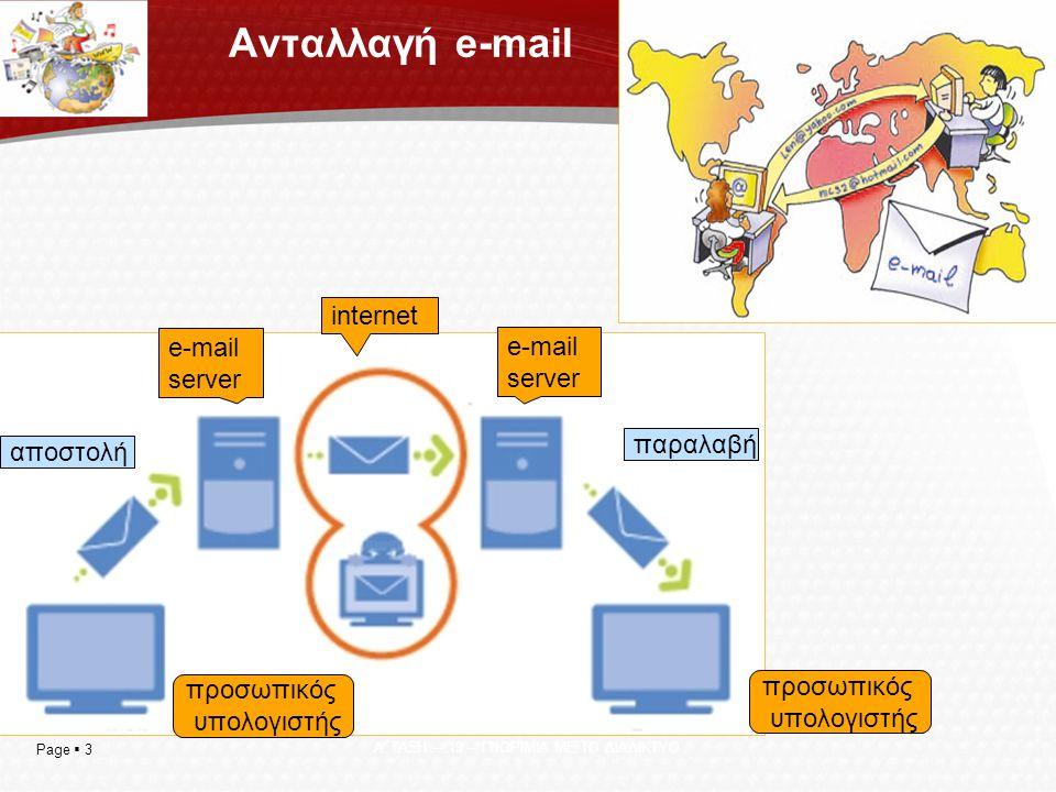 Page  3 Α' ΤΑΞΗ -- 19 -- ΓΝΩΡΙΜΙΑ ΜΕ ΤΟ ΔΙΑΔΙΚΤΥΟ Ανταλλαγή e-mail internet e-mail server αποστολή παραλαβή e-mail server προσωπικός υπολογιστής προσ