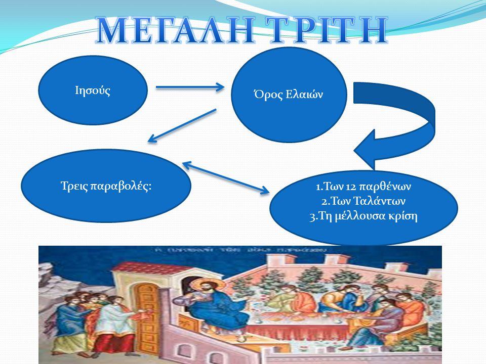 Ιησούς Όρος Ελαιών Τρεις παραβολές: 1.Των 12 παρθένων 2.Των Ταλάντων 3.Τη μέλλουσα κρίση