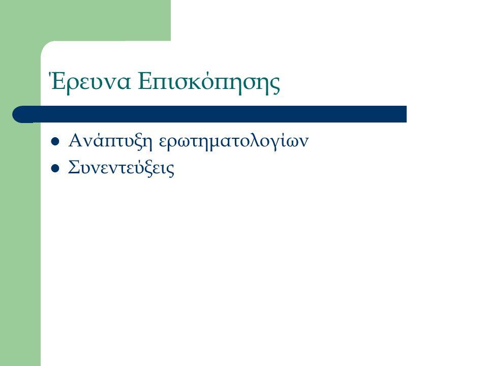 Έρευνα Επισκόπησης Ανάπτυξη ερωτηματολογίων Συνεντεύξεις