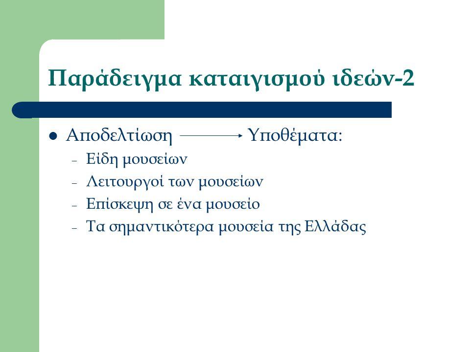 Παράδειγμα καταιγισμού ιδεών-2 Αποδελτίωση Υποθέματα: – Είδη μουσείων – Λειτουργοί των μουσείων – Επίσκεψη σε ένα μουσείο – Τα σημαντικότερα μουσεία της Ελλάδας