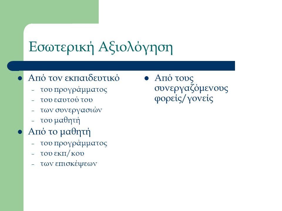 Εσωτερική Αξιολόγηση Από τον εκπαιδευτικό – του προγράμματος – του εαυτού του – των συνεργασιών – του μαθητή Από το μαθητή – του προγράμματος – του εκπ/κου – των επισκέψεων Από τους συνεργαζόμενους φορείς/γονείς