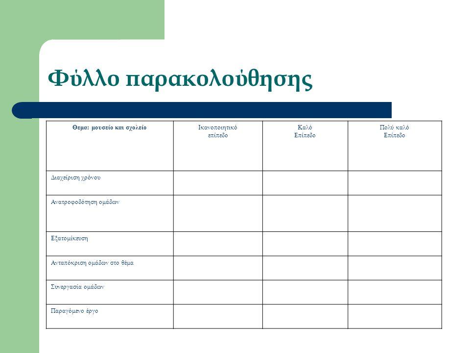 Φύλλο παρακολούθησης Θεμα: μουσείο και σχολείοΙκανοποιητικό επίπεδο Καλό Επίπεδο Πολύ καλό Επίπεδο Διαχείριση χρόνου Ανατροφοδότηση ομάδων Εξατομίκευση Ανταπόκριση ομάδων στο θέμα Συνεργασία ομάδων Παραγόμενο έργο