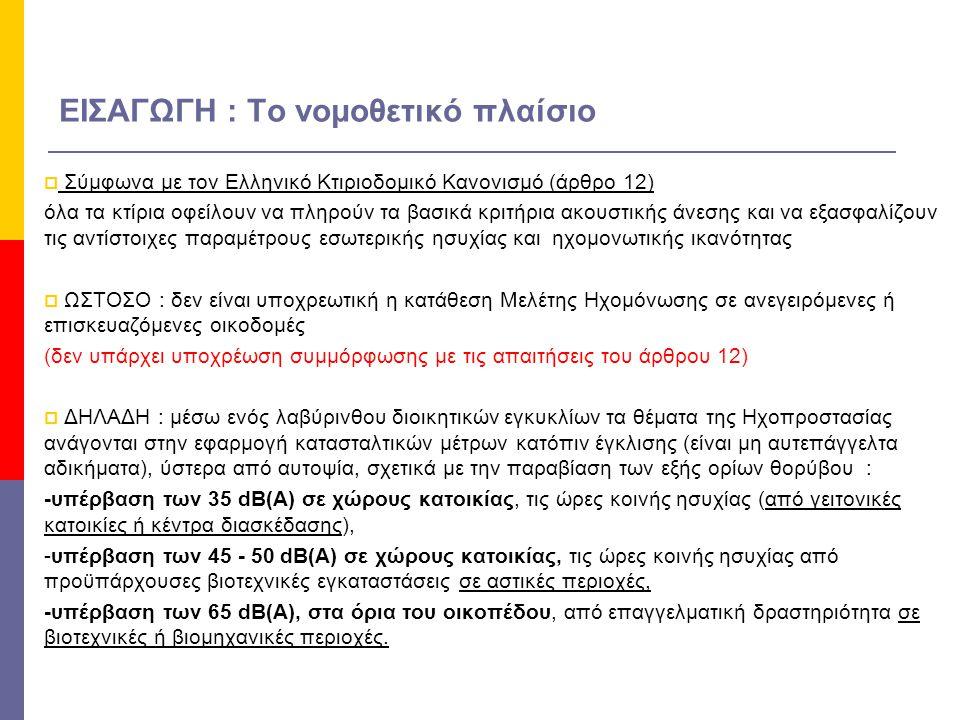 Διατάξεις και Κανονισμοί (συμπληρωματικά)  Γενικά (ότι δεν καλύπτει το άρθρο 12) DIN 4109 ΠΔ 1180 / 81, ΦΕΚ 293/Α όρια θορύβου στα όρια οικοπέδου  ΥΔ 45 / 3010 / 85, ΦΕΚ 593Β /85 & 48 /86 όρια θορύβου σε κατοικία  Σχέδιο ΕΛΟΤ 868 θόρυβος σε πρόσοψη κτιρίου  VDI 2081 (2000) θόρυβος συσκευών κλιματισμού Το πρόβλημα του θορύβου στα κτίρια Είδη  Αερόφερτος  Κτυπογενής / κραδασμός Προέλευση  από το εξωτερικό περιβάλλον  από γειτονικά διαμερίσματα  από το ίδιο διαμέρισμα  από κοινόχρηστες εγκαταστάσεις
