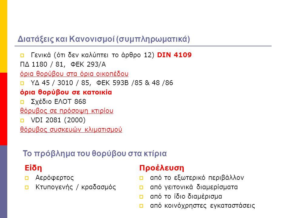 Διατάξεις και Κανονισμοί (συμπληρωματικά)  Γενικά (ότι δεν καλύπτει το άρθρο 12) DIN 4109 ΠΔ 1180 / 81, ΦΕΚ 293/Α όρια θορύβου στα όρια οικοπέδου  Υ
