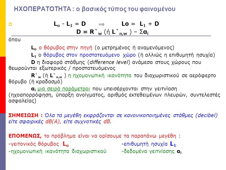 ΕΛΕΓΧΟΙ σύμφωνα με τον Κανονισμό (1) Α] ΕΛΕΓΧΟΣ ΑΕΡΟΦΕΡΤΩΝ ΘΟΡΥΒΩΝ R` w = Lο - L 1 + Σα i R` w = (σε dB) (Lο + k) - L 1 + 10log(f) + 10log(TR) + 10log(S/V) + 10log(n) + 8 όπου  k ο παράγων ασφαλείας εξωτερικού θορύβου  f ο παράγων των ανοιγμάτων [ f = 4 με ανοίγματα & f = 1 χωρίς ανοίγματα]  TR ο χρόνος αντήχησης στον προστατευόμενο χώρο (sec)  S το εμβαδόν του διαχωριστικού τοιχώματος (m 2 ) και  V ο όγκος του προστατευόμενου χώρου (m 3 )  n το πλήθος των εκτεθειμένων πλευρών του προστατευόμενου χώρου