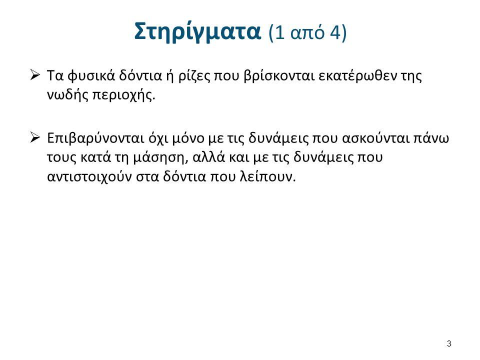 Στηρίγματα (2 από 4) 4 © Αριστείδης Γαλιατσάτος