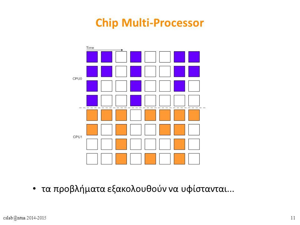 11cslab@ntua 2014-2015 Chip Multi-Processor τα προβλήματα εξακολουθούν να υφίστανται...
