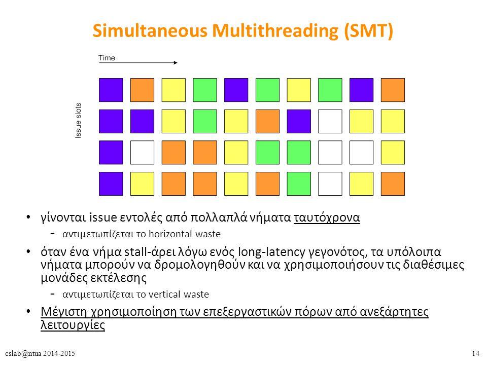 14cslab@ntua 2014-2015 Simultaneous Multithreading (SMT) γίνονται issue εντολές από πολλαπλά νήματα ταυτόχρονα – αντιμετωπίζεται το horizontal waste όταν ένα νήμα stall-άρει λόγω ενός long-latency γεγονότος, τα υπόλοιπα νήματα μπορούν να δρομολογηθούν και να χρησιμοποιήσουν τις διαθέσιμες μονάδες εκτέλεσης – αντιμετωπίζεται το vertical waste Μέγιστη χρησιμοποίηση των επεξεργαστικών πόρων από ανεξάρτητες λειτουργίες