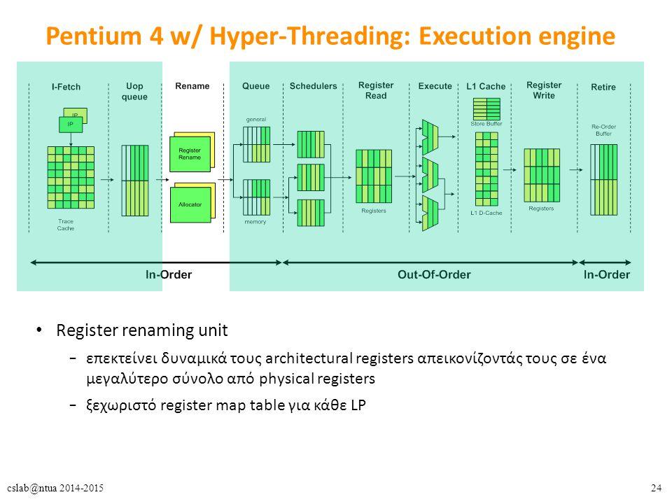24cslab@ntua 2014-2015 Pentium 4 w/ Hyper-Threading: Execution engine Register renaming unit – επεκτείνει δυναμικά τους architectural registers απεικονίζοντάς τους σε ένα μεγαλύτερο σύνολο από physical registers – ξεχωριστό register map table για κάθε LP